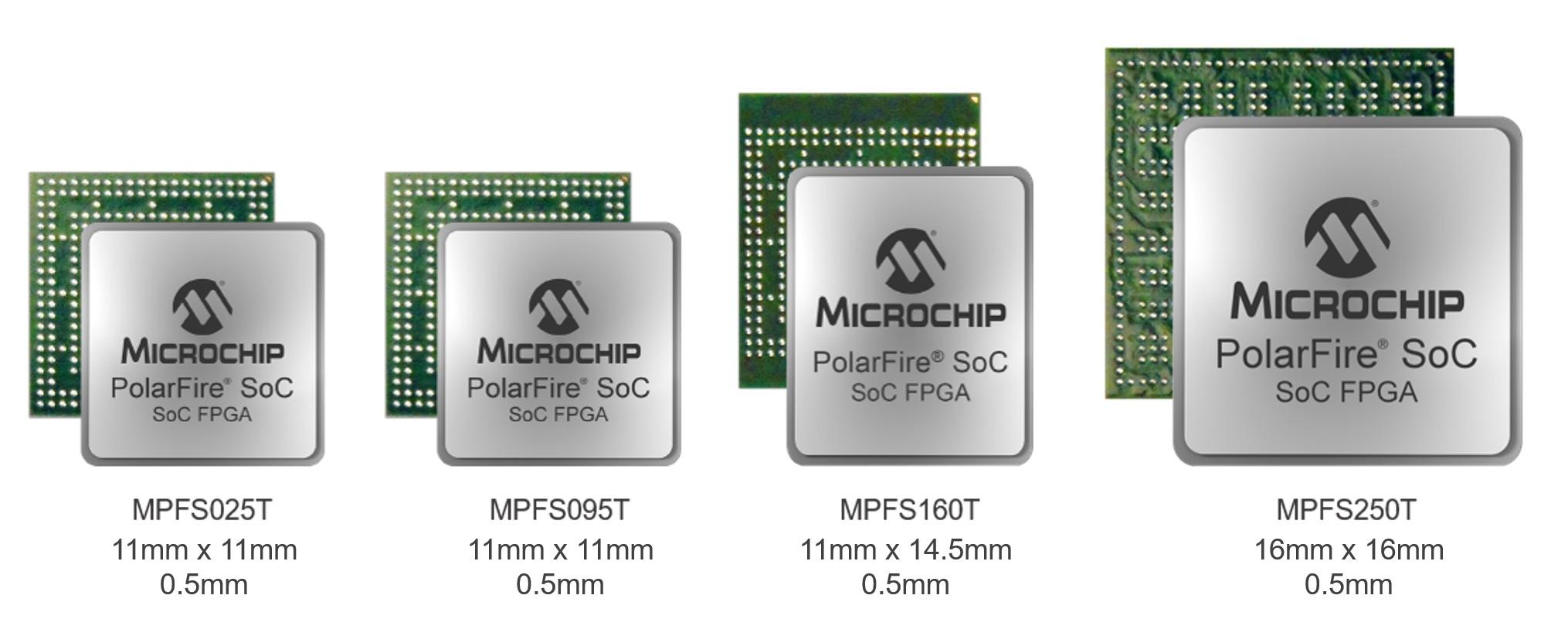 RISC-V обеспечивает инновационную архитектуру процессоров для SoC FPGA