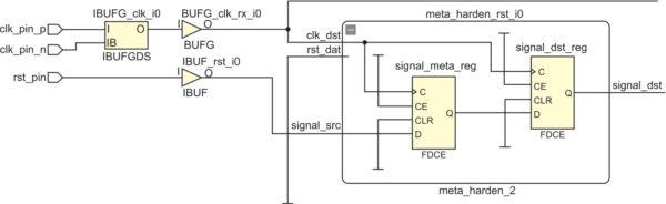 Пример схемы для выполнения запросов в формате xdc
