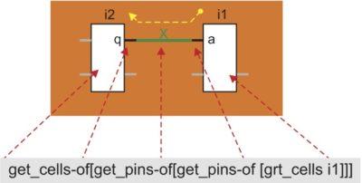 Пример схемы для создания сложного запроса на xdc