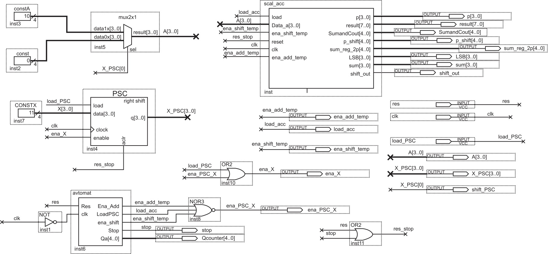 Схема умножителя в САПР ПЛИС Quatus II