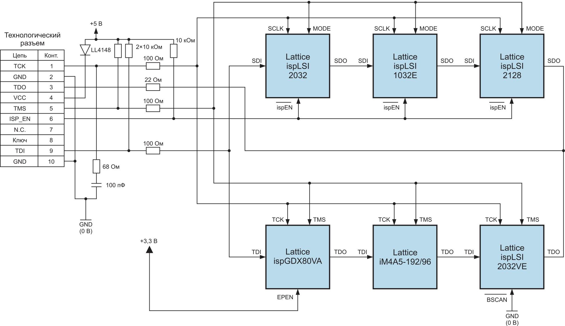 Схема объединения микросхем корпорации Lattice Semiconductor в две параллельные конфигурационные цепочки