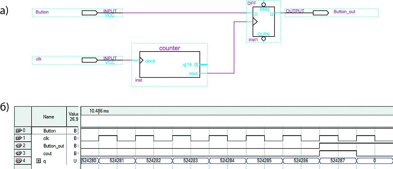 Подавитель дребезга с использованием суммирующего счетчика-делителя частоты