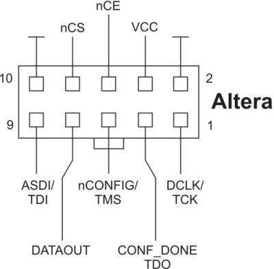 Разъем IDC-10 загрузочного кабеля для конфигурации ПЛИС Altera (вид со стороны отверстий)