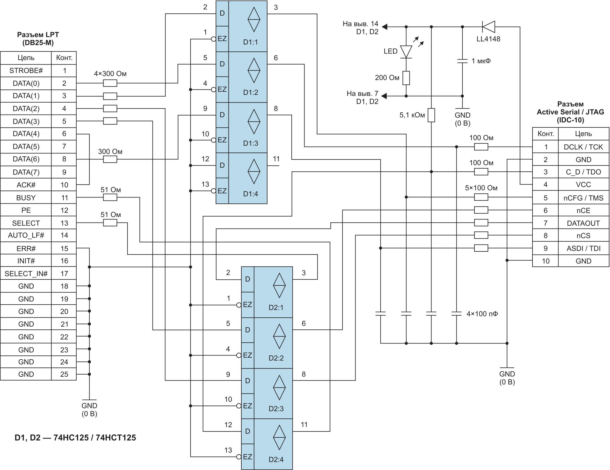 Принципиальная схема загрузочного кабеля для ПЛИС корпорации Altera