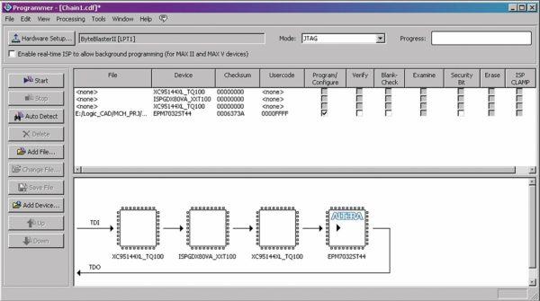 Рабочая конфигурация JTAG цепочки