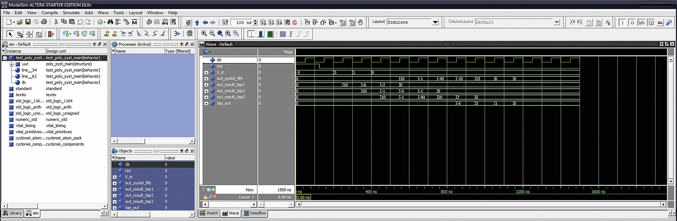 Временные диаграммы работы систолического КИХ-фильтра на четыре отвода с однотипными процессорными элементами в симуляторе ModelSim-Altera версии 10.с
