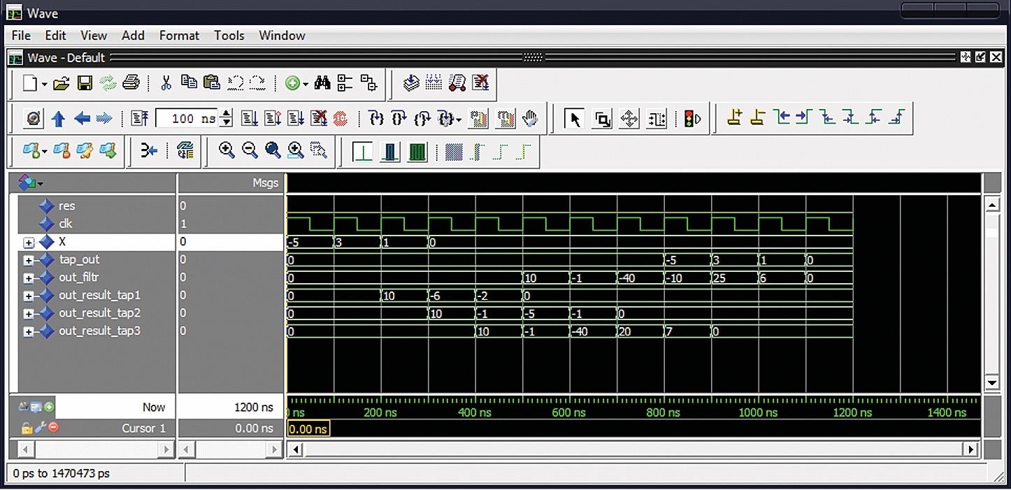 Окно Wave c результатами моделирования КИХ-фильтра