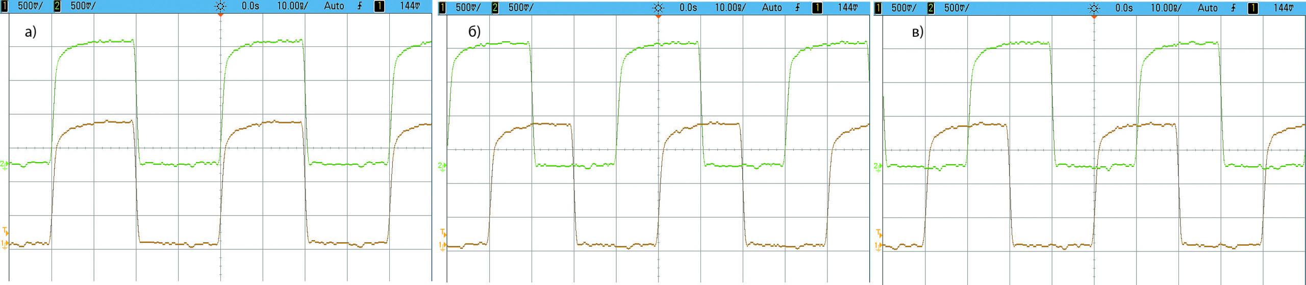 Результат испытаний модуля динамического сдвига фазы