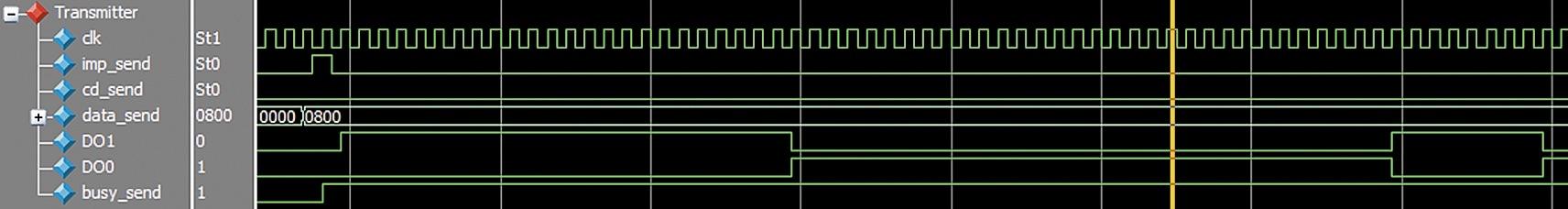 Сигналы ввода/вывода модуля Transmitter.v