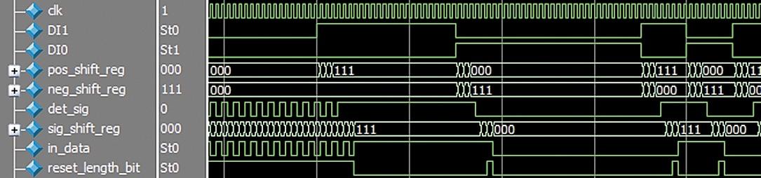 Временные диаграммы модуля Receiver.v