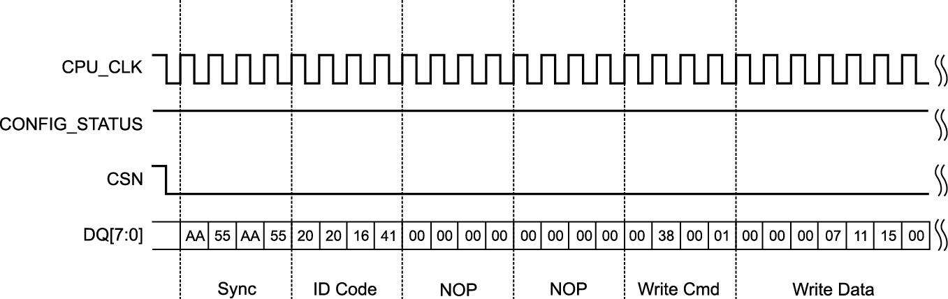 Окно с частью процесса, происходящего при программировании битовым потоком данных конфигурации