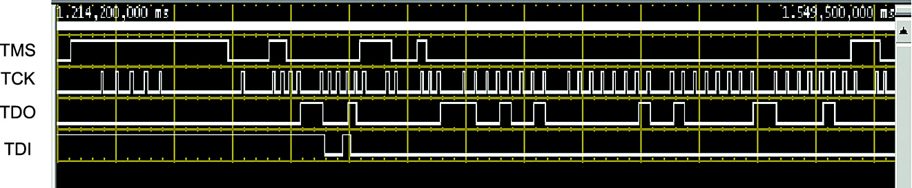 Примерно так выглядит диаграмма сигналов чтения ID-микросхемы, соответствующая коду, приведенному в листинге 1