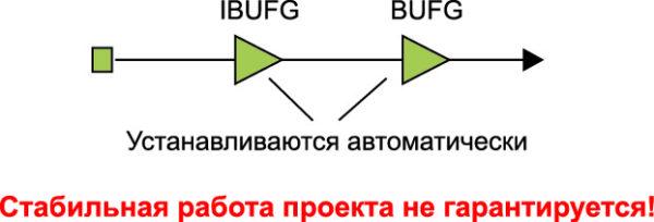 Некорректная схема формирования тактового сигнала