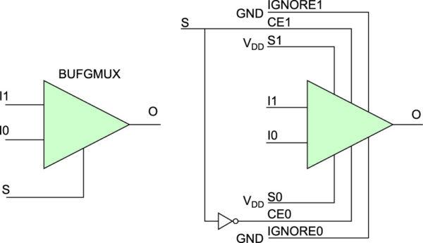 Компонент BUFGCTRL в режиме глобального мультиплексора BUFGMUX