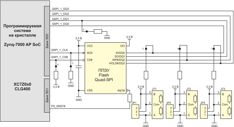 Схема подключения элемента последовательной Flash-памяти к программируемой системе на кристалле XC7Z010 в инструментальном модуле MicroZed Board