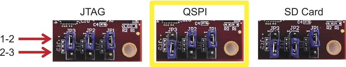 Расположение коммутационных перемычек JP1–JP3 для различных вариантов загрузки кристалла XC7Z010 или XC7Z020 в инструментальном модуле MicroZed Board