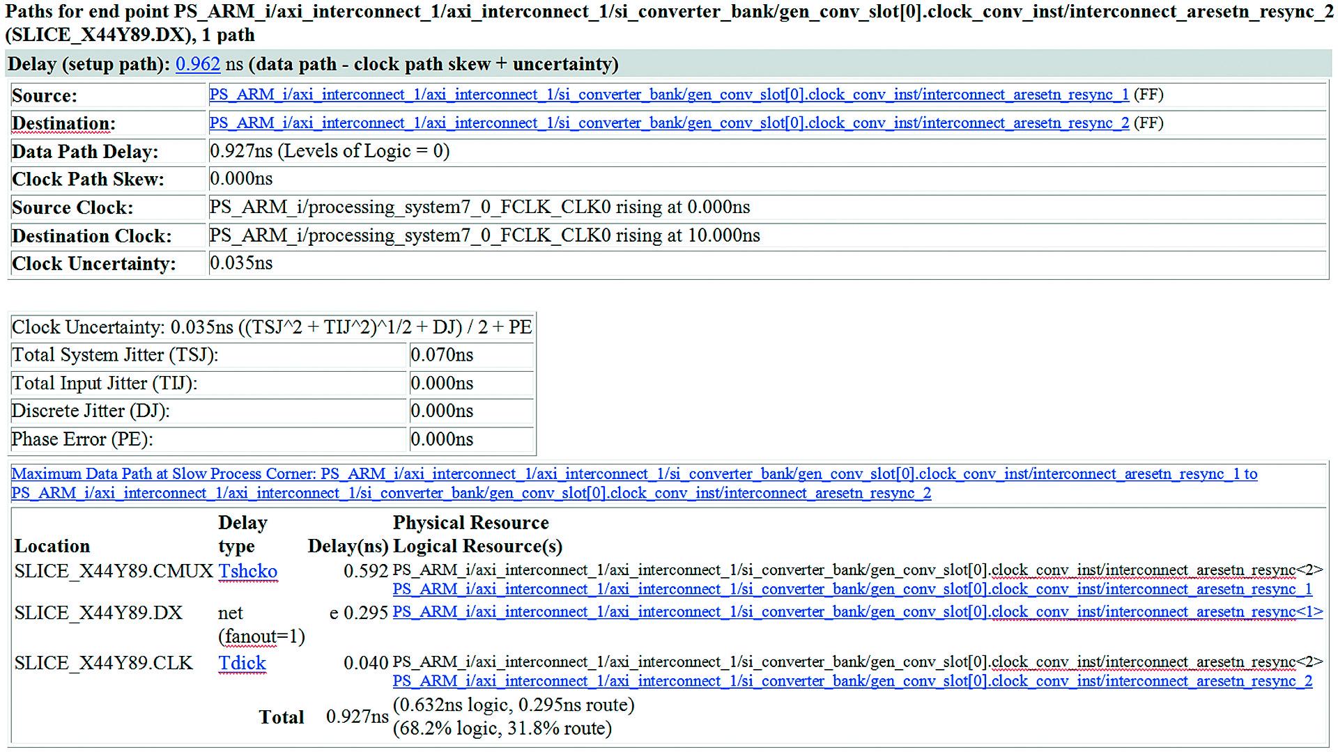 Отображение временных параметров маршрутов Setup paths для первого ограничения