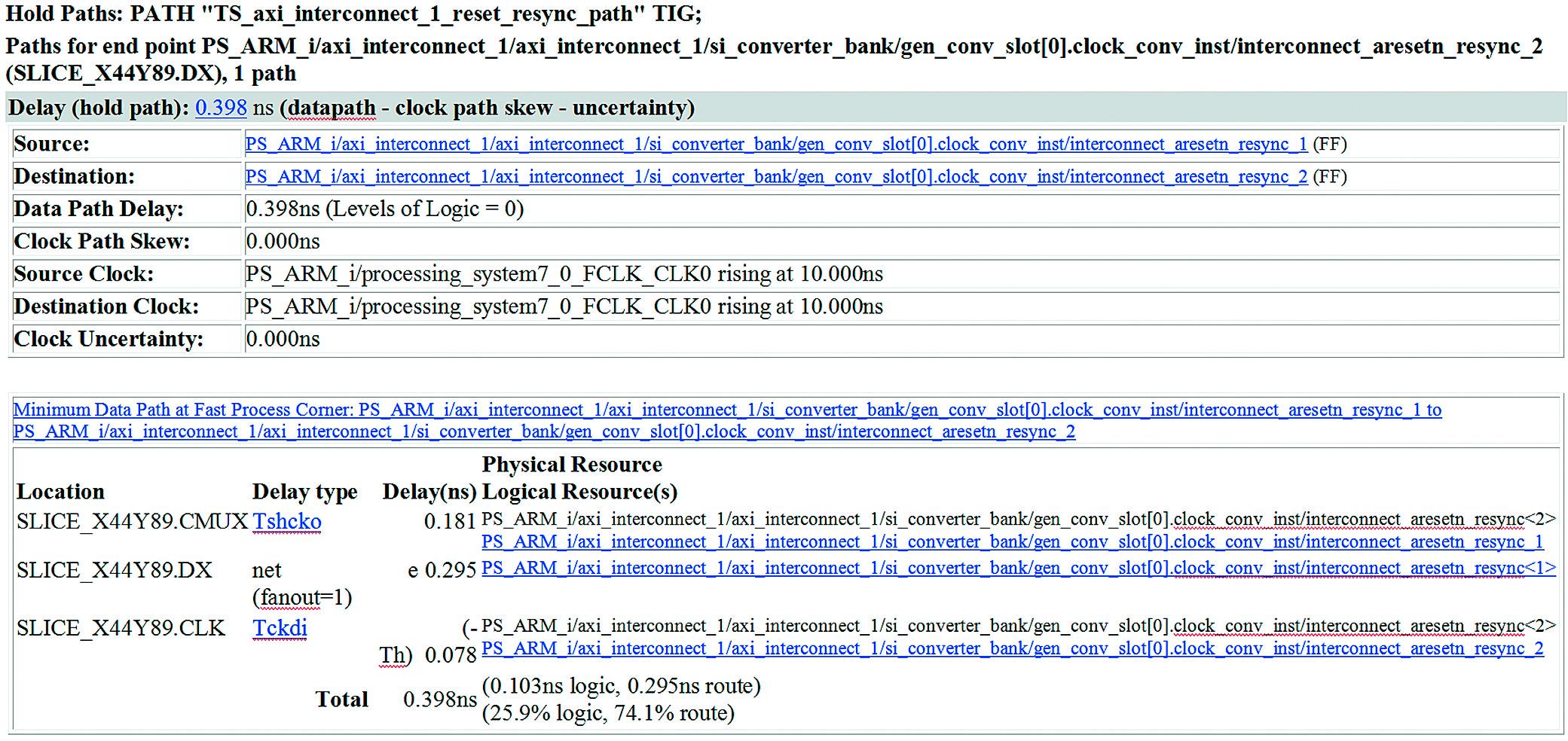 Отображение временных параметров маршрутов Hold paths для первого ограничения