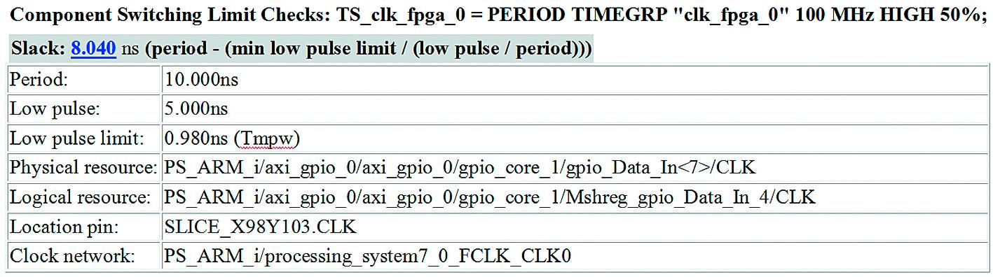 Отображение предельных временных параметров переключения синхронных компонентов