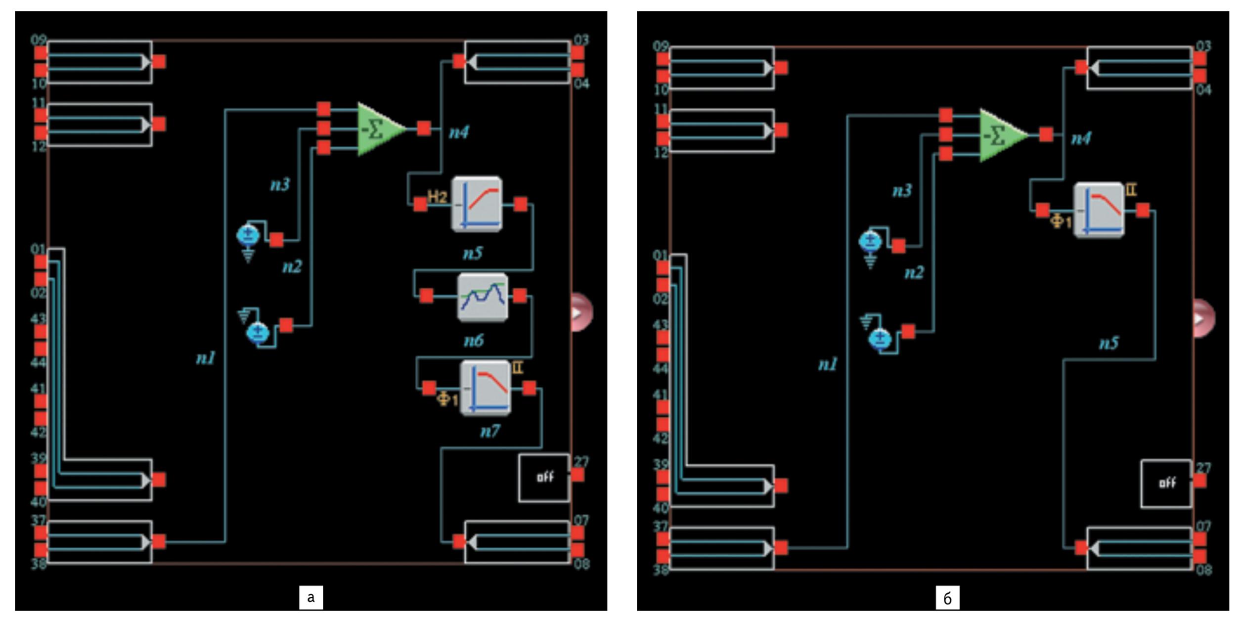 Реализация АРУ для сигналов с постоянной составляющей, с помощью динамического программирования ПАИС Anadigm (меняются не только параметры элементов схемы, но и сама топология схемы)