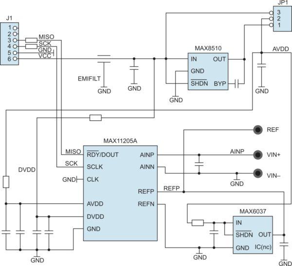 Структурная схема периферийного модуля MAX11205PMB1