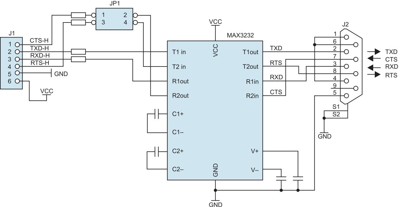 Структурная схема периферийного модуля MAX3232PMB1