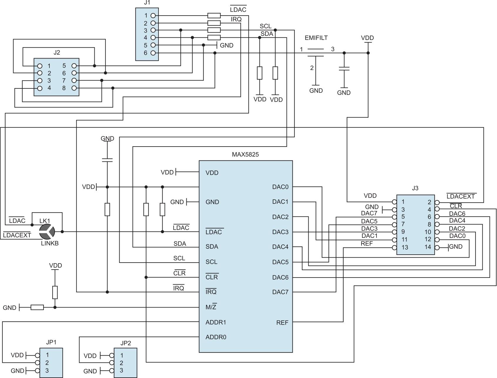 Структурное представление архитектуры периферийного модуля MAX5825PMB1