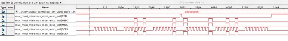 Диаграмма работы интерфейса SPI в Qsys